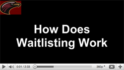 How does waitlisting work