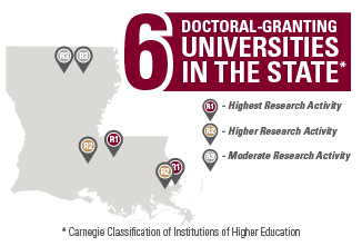 ULM earns elite doctoral designation by Carnegie Classification