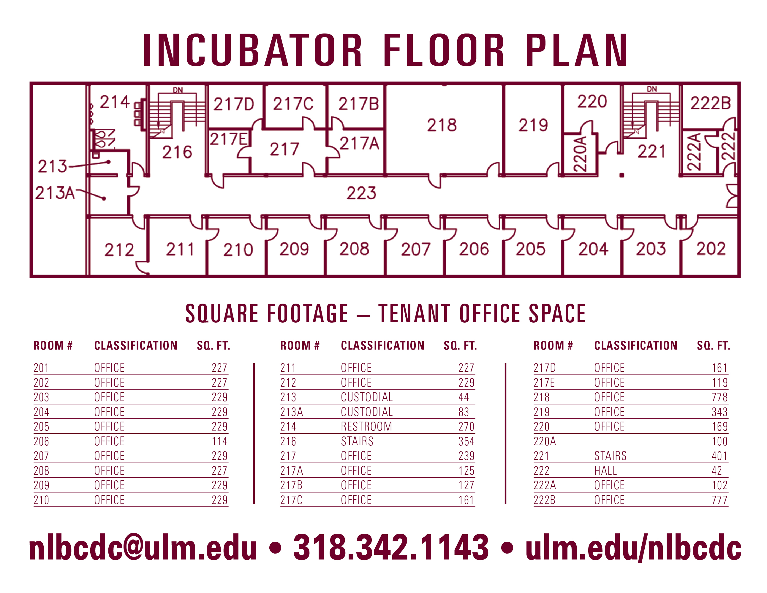 business incubator space requirements