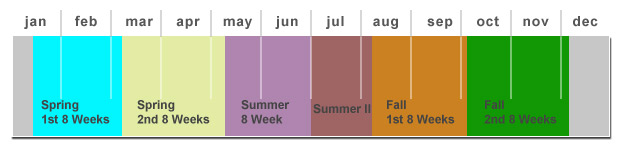 graphical calendar see dates below